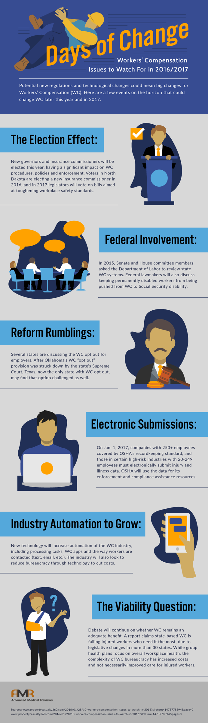 Infographic outlining the changes in workers comp regulations in 2017, including the 2016 election effect and state reforms.
