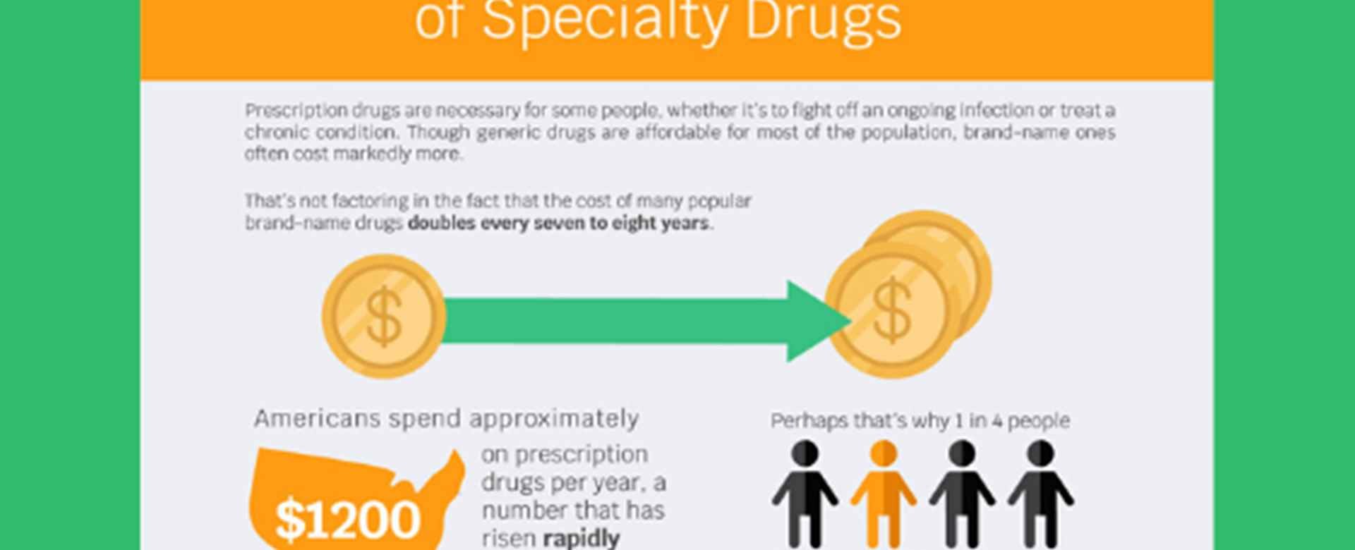 The Rising Costs of Specialty Drugs [Infographic]